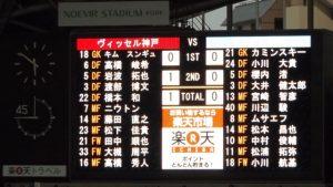 試合結果|ノエビアスタジアム神戸