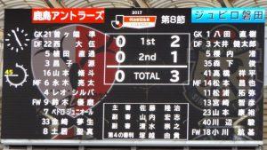 試合結果|鹿島 0-3 磐田