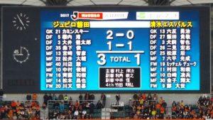 試合結果|ジュビロ磐田 3-1 清水エスパルス