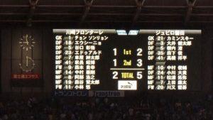 試合結果:川崎2-5磐田@等々力