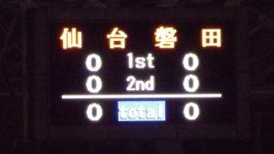 仙台 0-0 磐田|試合結果